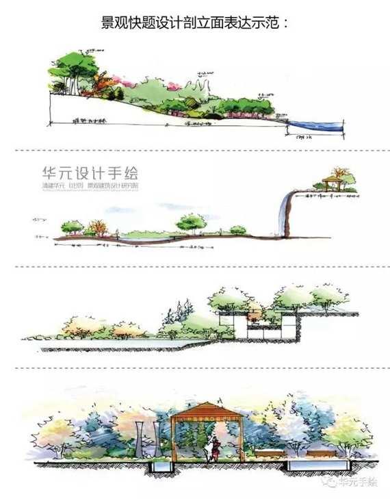 北京华元手绘_考研手绘培训