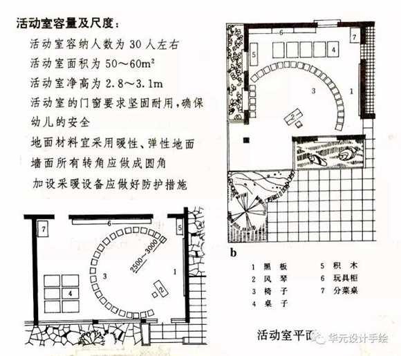 幼儿园设计——西建大2015年建筑快题
